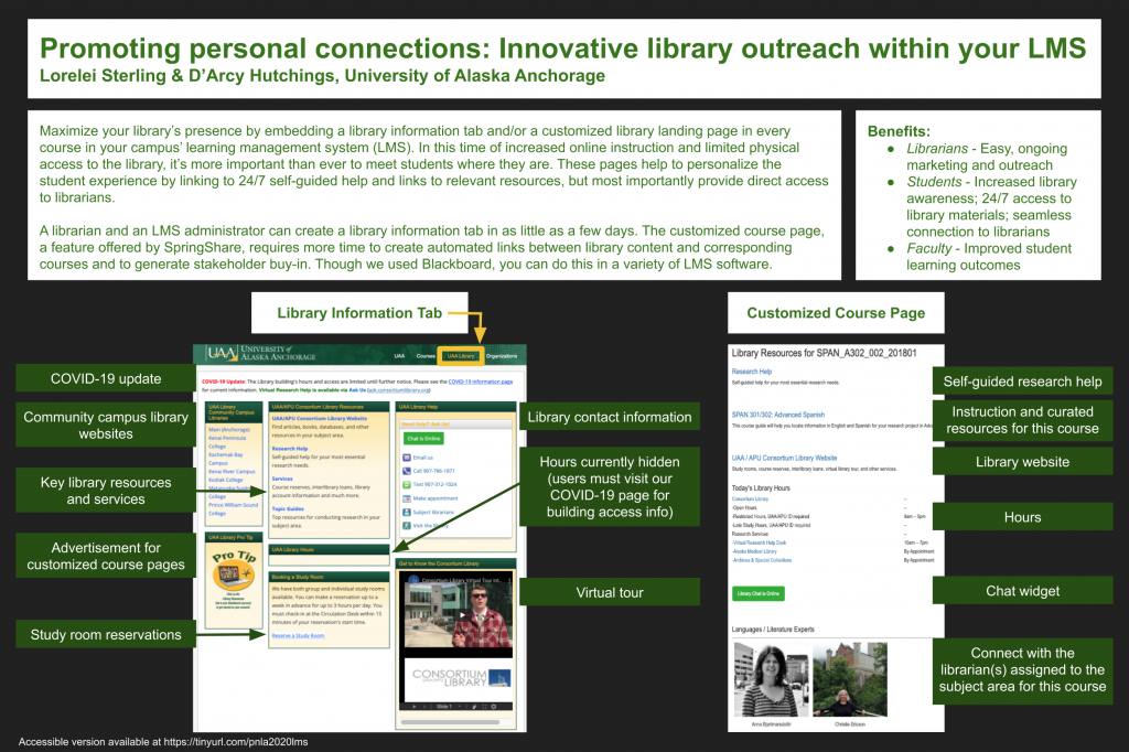 Promoting personal connections: Innovative library outreach within your LMS